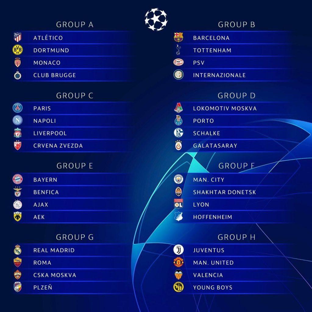 Champions League - grupy 2018/19