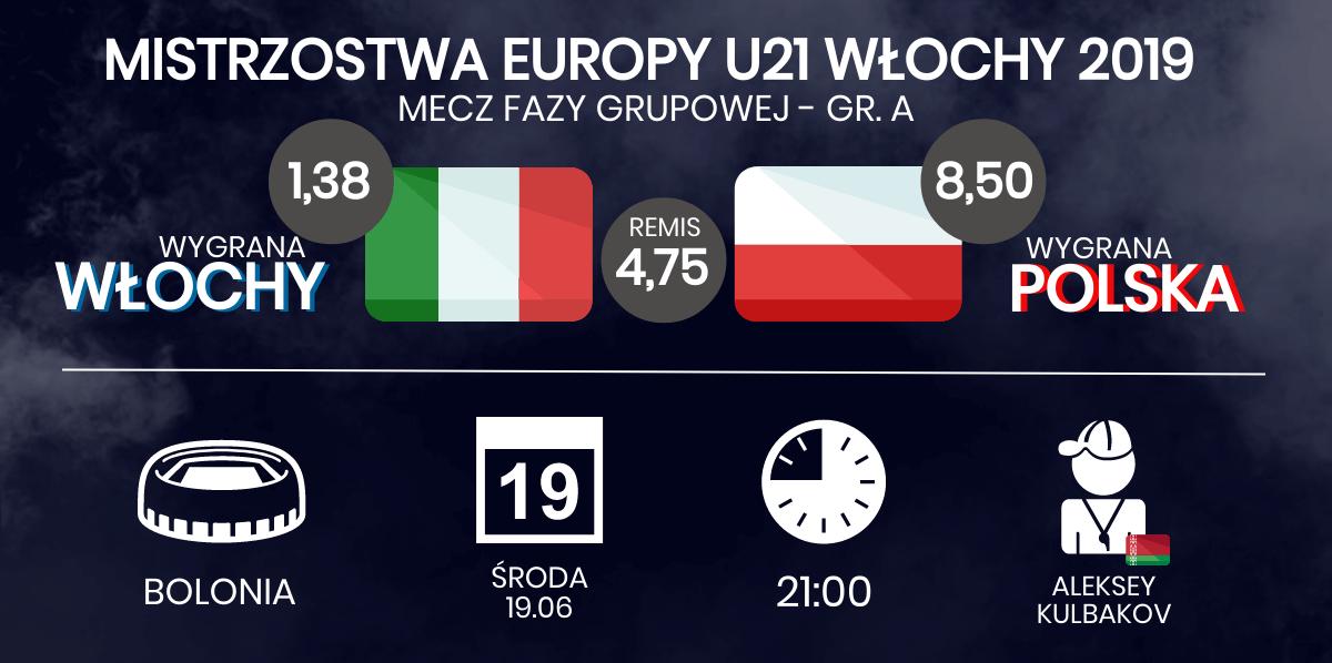 Włochy - Polska ME u21
